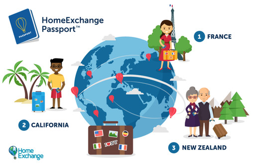 HomeExchange Launches Passport™ Program, a Breakthrough Evolution in Travel